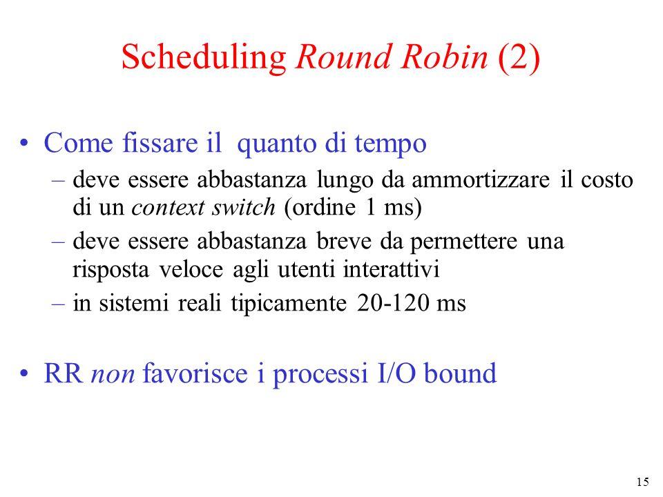 Scheduling Round Robin (2)