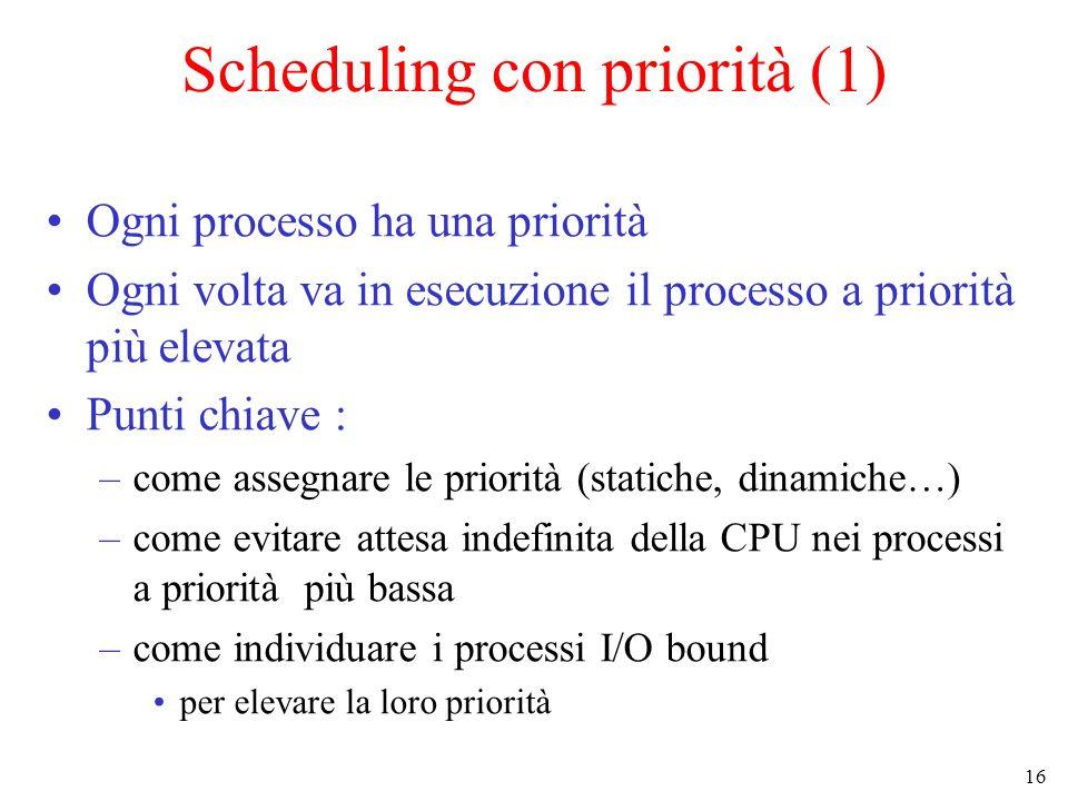 Scheduling con priorità (1)