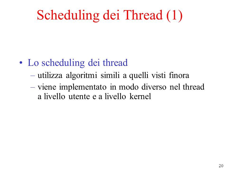 Scheduling dei Thread (1)