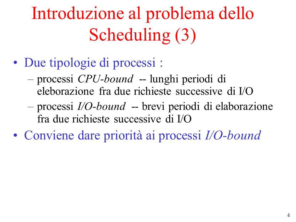 Introduzione al problema dello Scheduling (3)