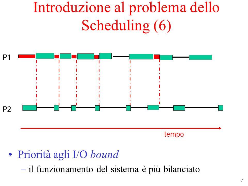 Introduzione al problema dello Scheduling (6)