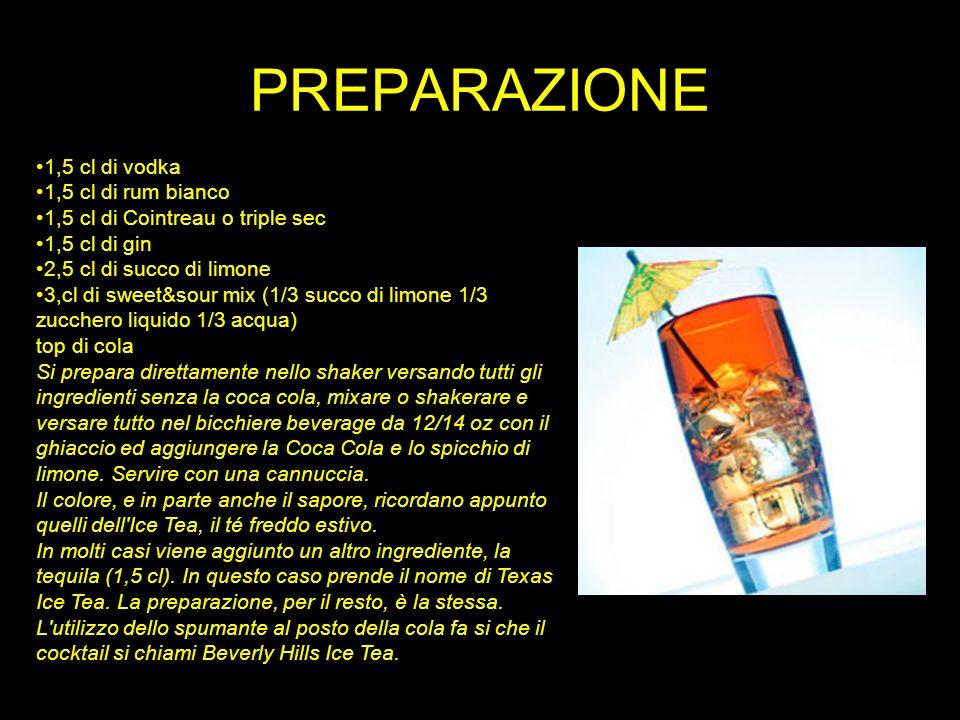 PREPARAZIONE 1,5 cl di vodka 1,5 cl di rum bianco
