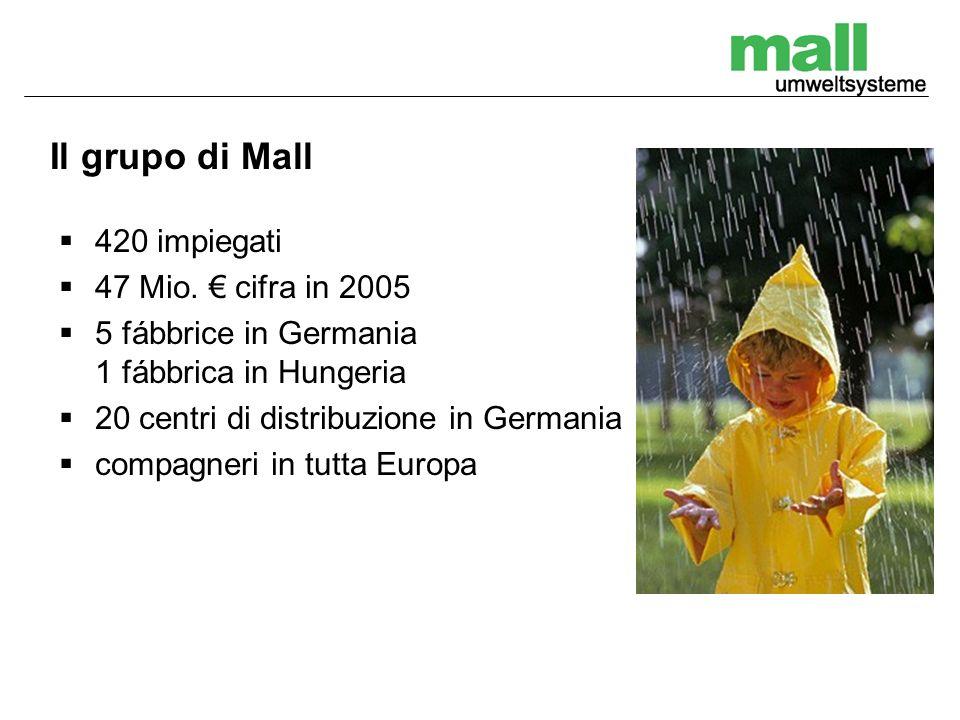Il grupo di Mall 420 impiegati 47 Mio. € cifra in 2005