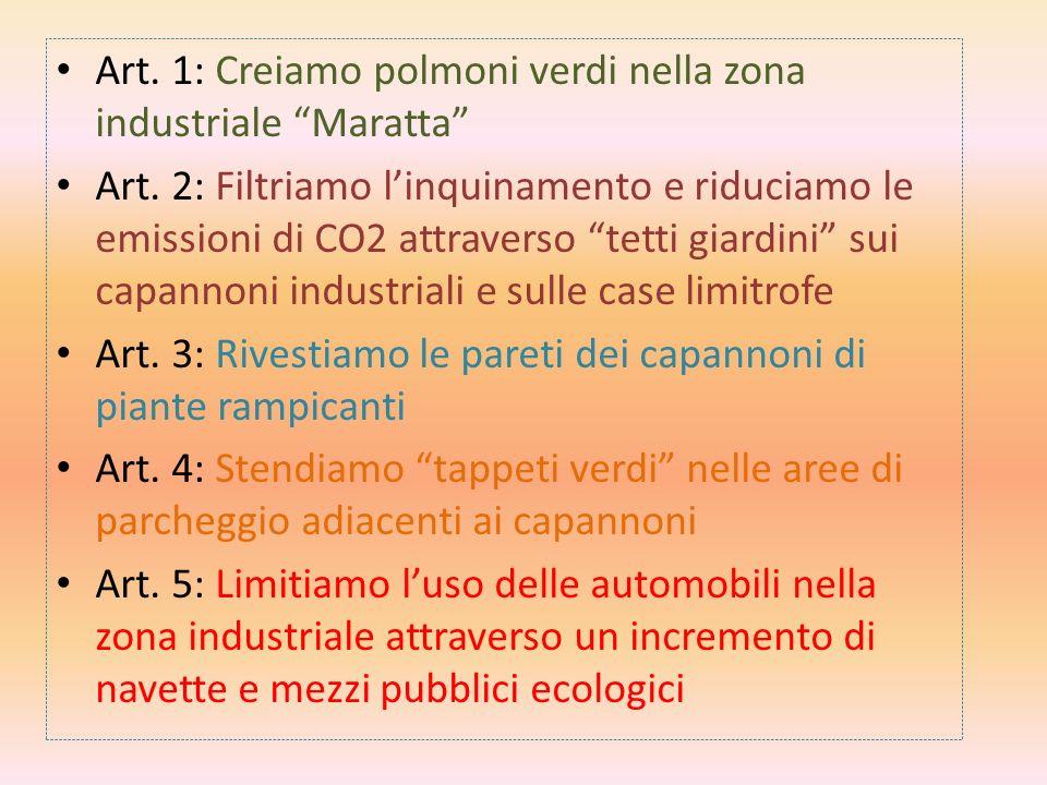Art. 1: Creiamo polmoni verdi nella zona industriale Maratta