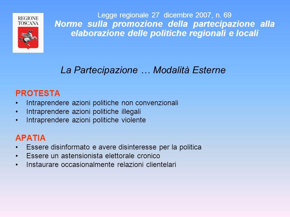La Partecipazione … Modalità Esterne