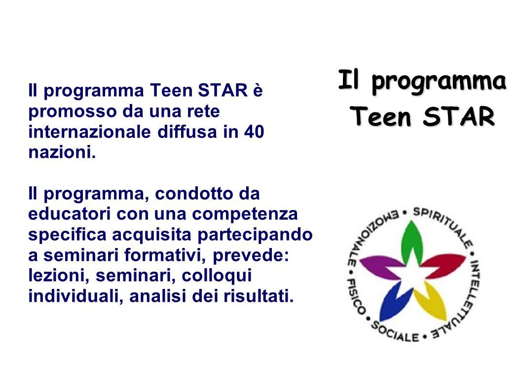 Il programma Teen STAR Il programma Teen STAR è promosso da una rete internazionale diffusa in 40 nazioni.