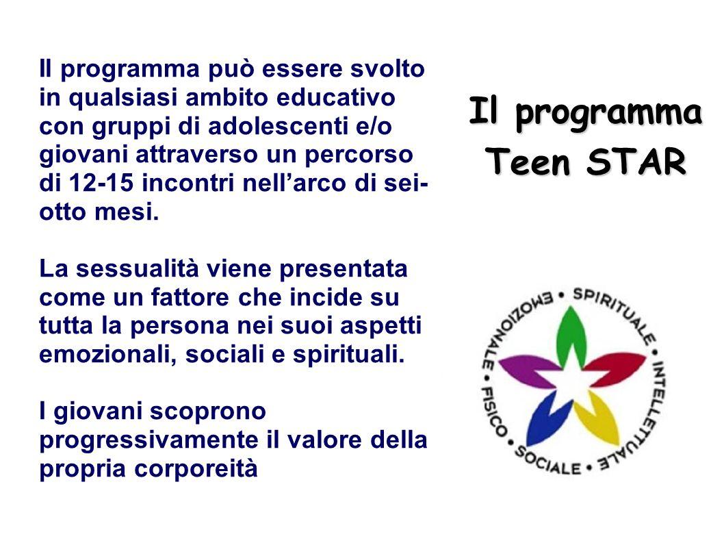 Il programma Teen STAR
