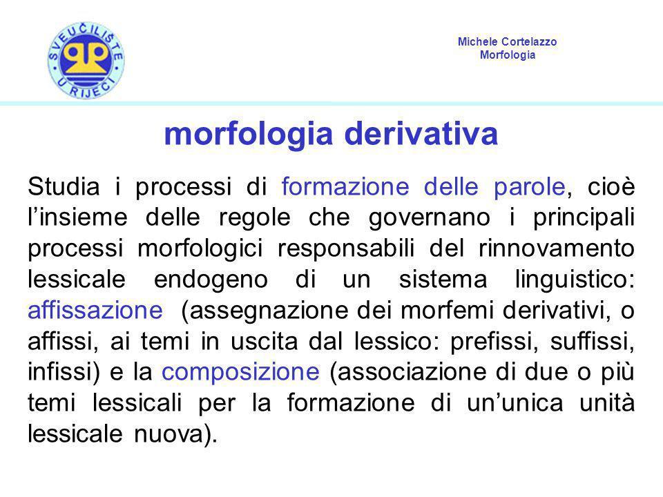morfologia derivativa