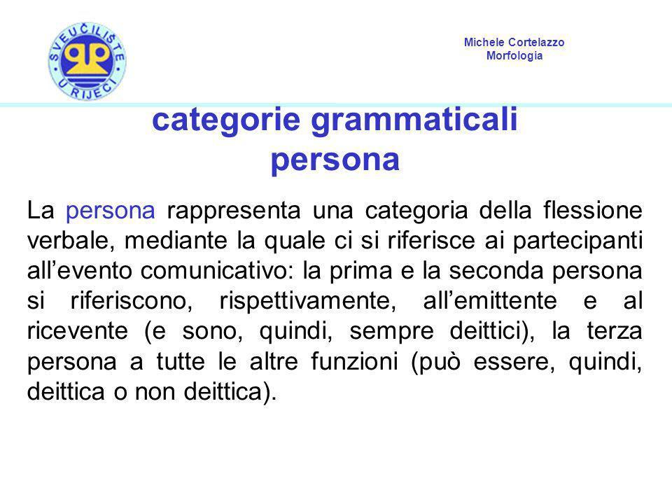 categorie grammaticali
