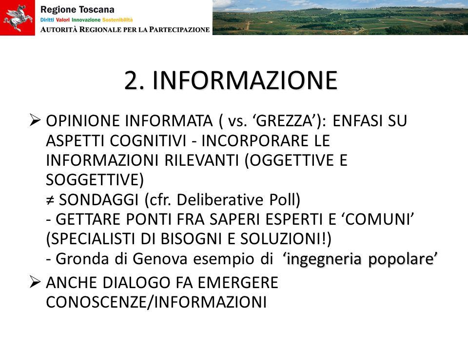 2. INFORMAZIONE