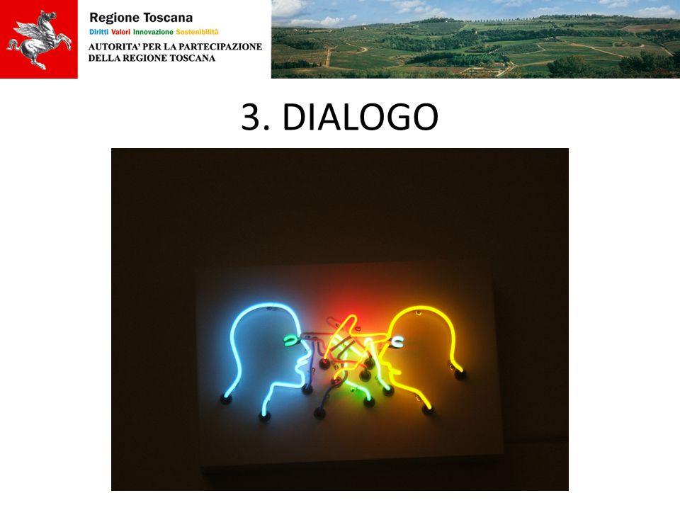 3. DIALOGO
