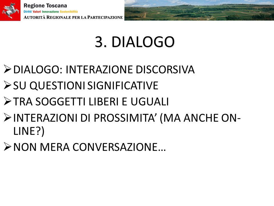 3. DIALOGO DIALOGO: INTERAZIONE DISCORSIVA SU QUESTIONI SIGNIFICATIVE