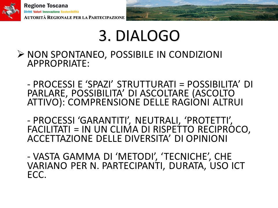 3. DIALOGO NON SPONTANEO, POSSIBILE IN CONDIZIONI APPROPRIATE: