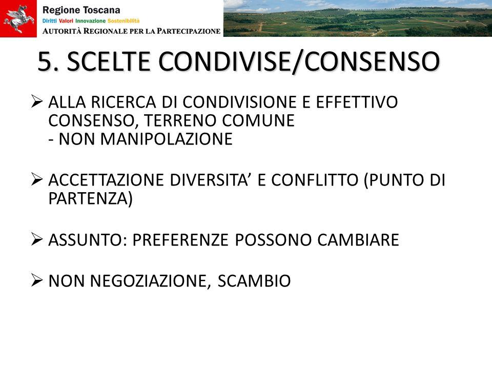 5. SCELTE CONDIVISE/CONSENSO