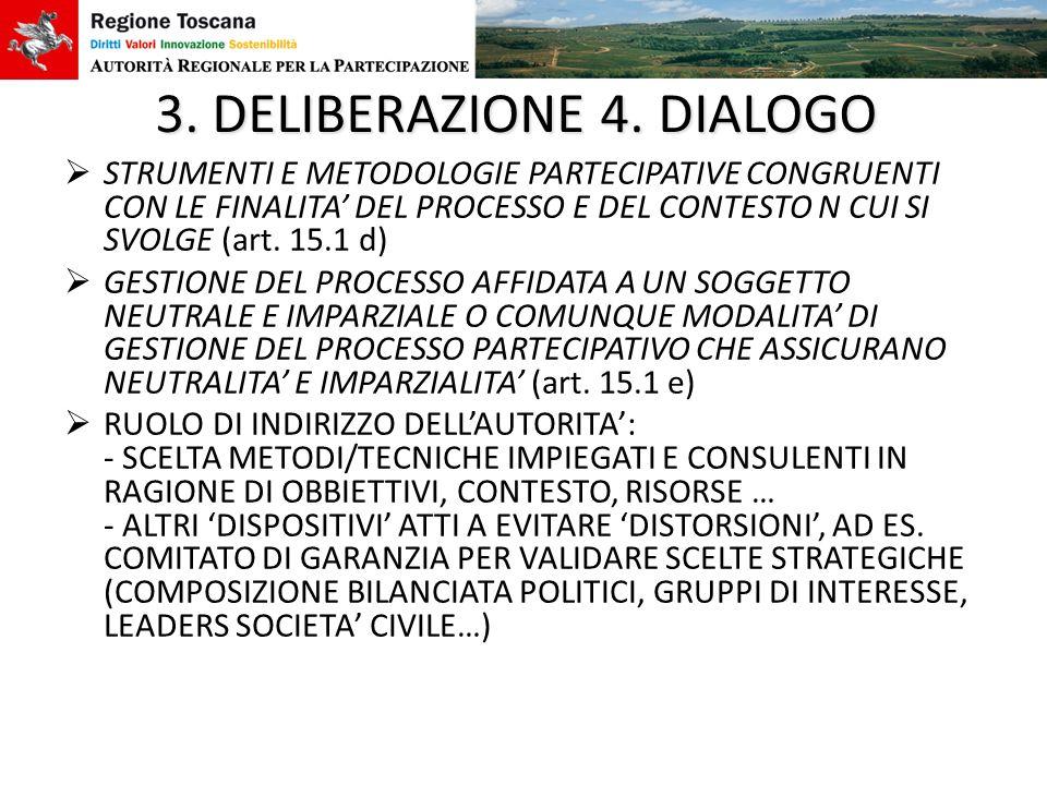 3. DELIBERAZIONE 4. DIALOGO