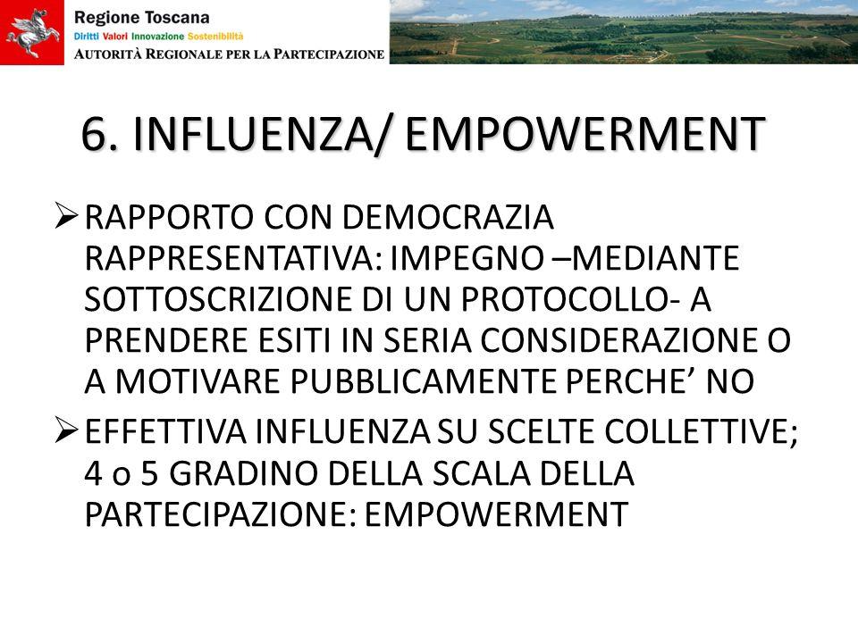 6. INFLUENZA/ EMPOWERMENT