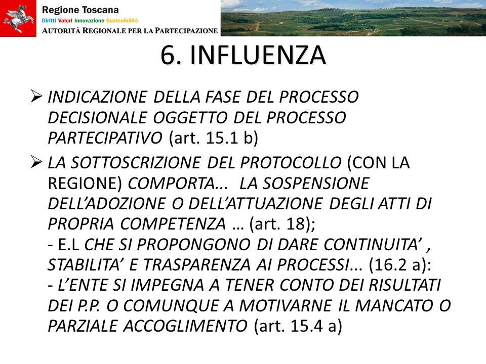 6. INFLUENZA INDICAZIONE DELLA FASE DEL PROCESSO DECISIONALE OGGETTO DEL PROCESSO PARTECIPATIVO (art. 15.1 b)