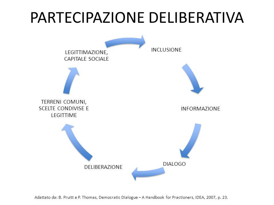 PARTECIPAZIONE DELIBERATIVA