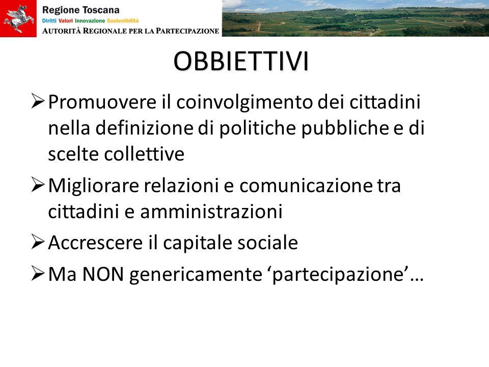 OBBIETTIVI Promuovere il coinvolgimento dei cittadini nella definizione di politiche pubbliche e di scelte collettive.