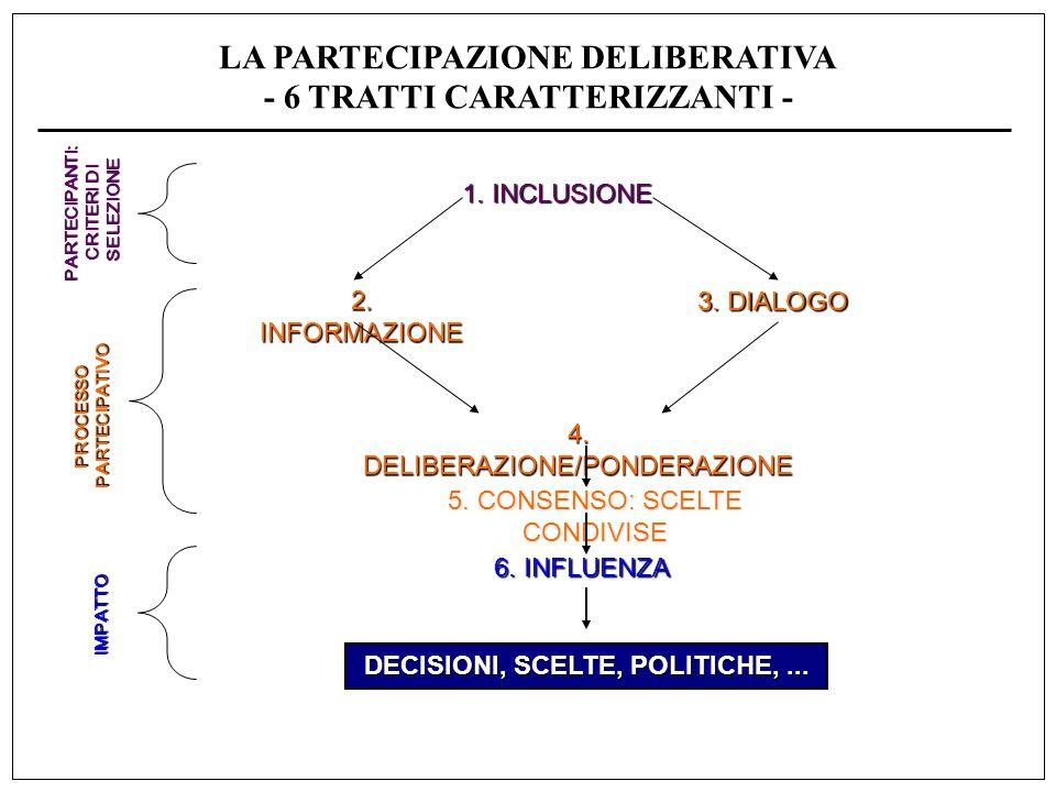 LA PARTECIPAZIONE DELIBERATIVA - 6 TRATTI CARATTERIZZANTI -