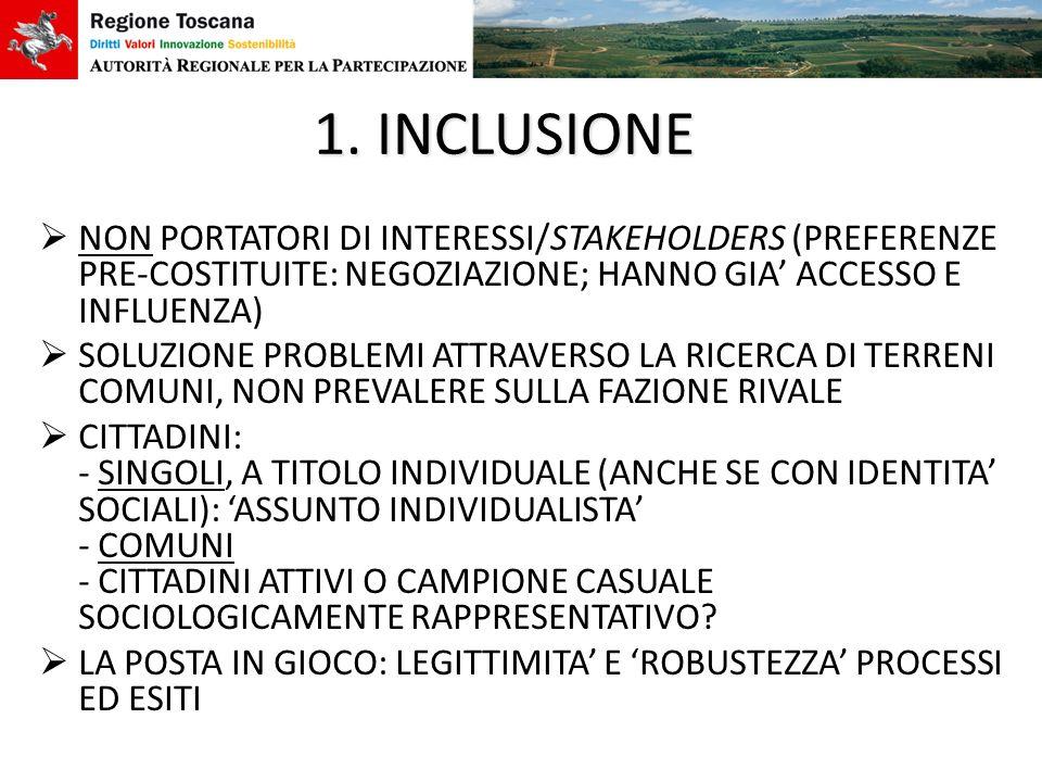 1. INCLUSIONE NON PORTATORI DI INTERESSI/STAKEHOLDERS (PREFERENZE PRE-COSTITUITE: NEGOZIAZIONE; HANNO GIA' ACCESSO E INFLUENZA)