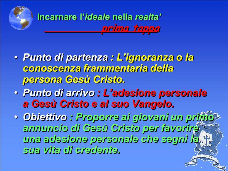 Punto di arrivo : L'adesione personale a Gesù Cristo e al suo Vangelo.