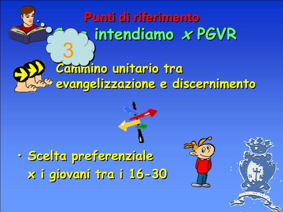 Punti di riferimento Cosa intendiamo x PGVR