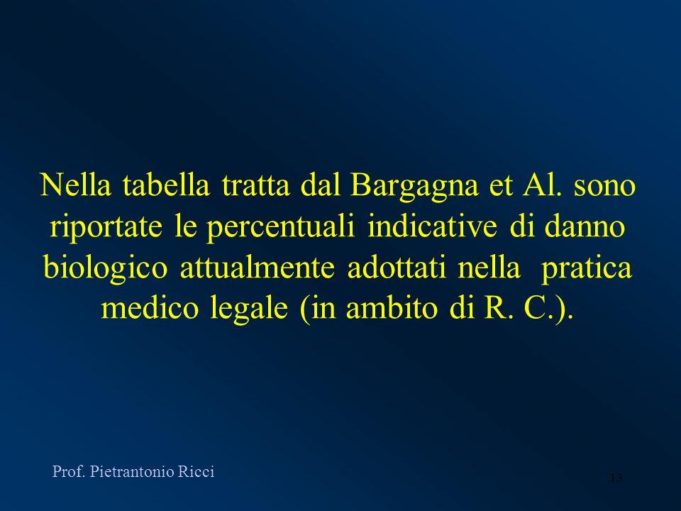 Nella tabella tratta dal Bargagna et Al