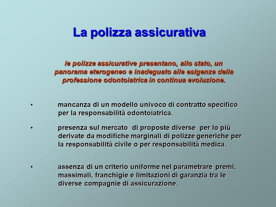 La polizza assicurativa
