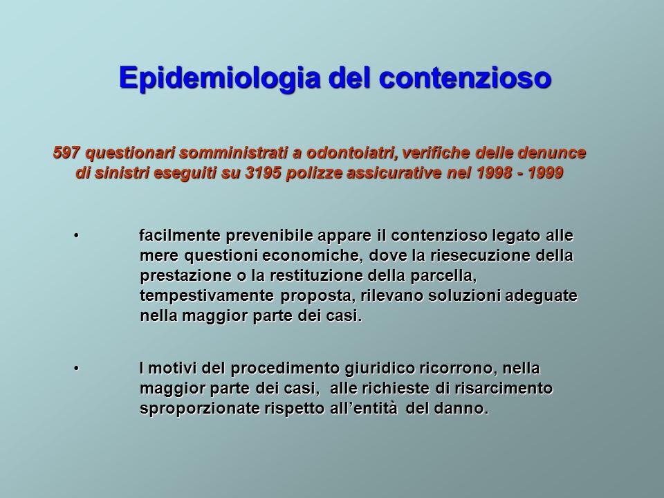Epidemiologia del contenzioso