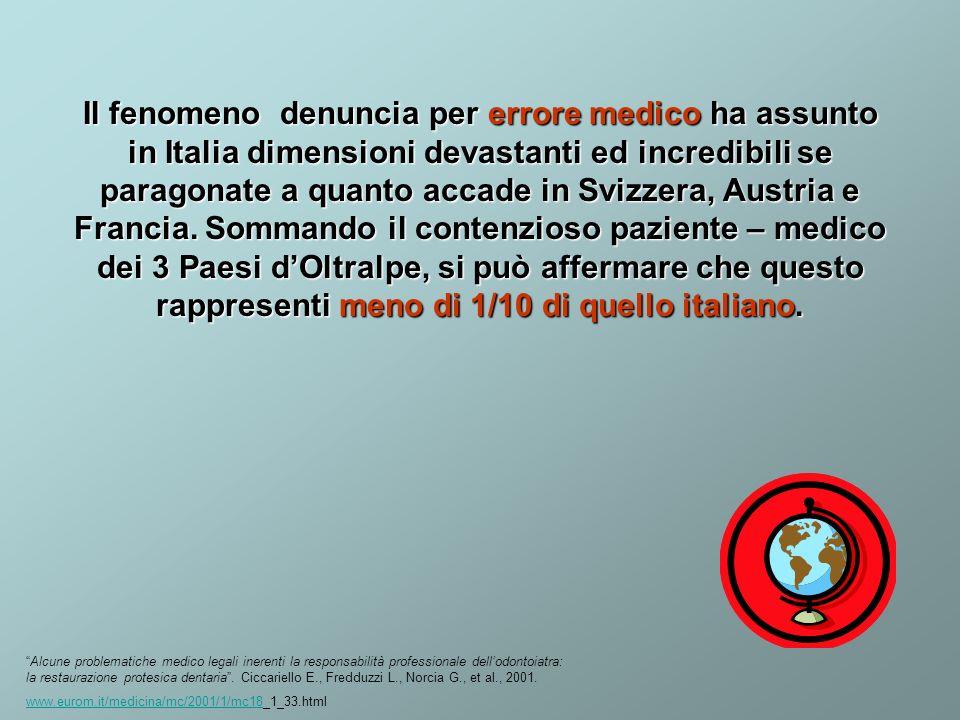 Il fenomeno denuncia per errore medico ha assunto in Italia dimensioni devastanti ed incredibili se paragonate a quanto accade in Svizzera, Austria e Francia. Sommando il contenzioso paziente – medico dei 3 Paesi d'Oltralpe, si può affermare che questo rappresenti meno di 1/10 di quello italiano.