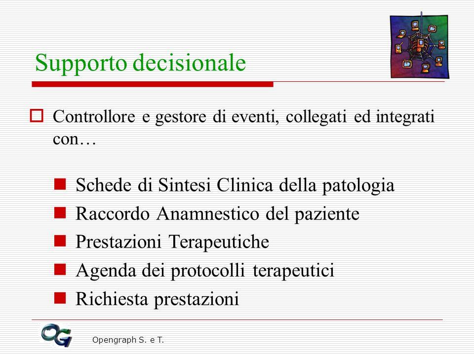 Supporto decisionale Schede di Sintesi Clinica della patologia