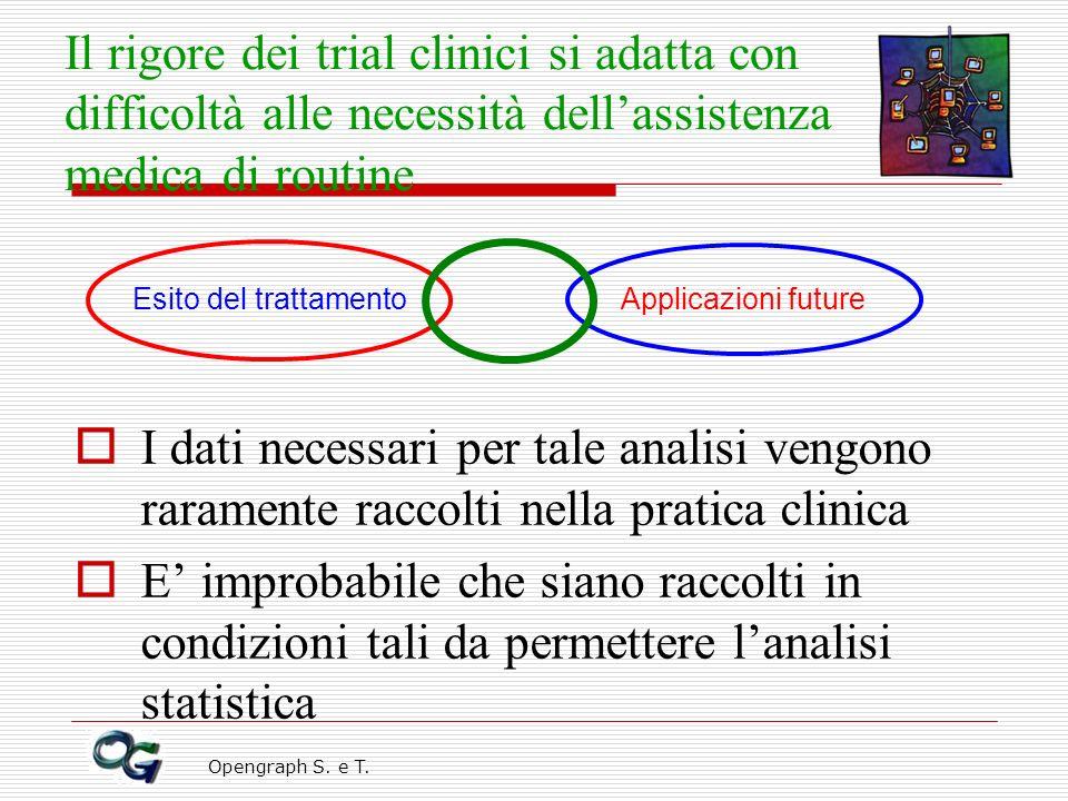 Il rigore dei trial clinici si adatta con difficoltà alle necessità dell'assistenza medica di routine