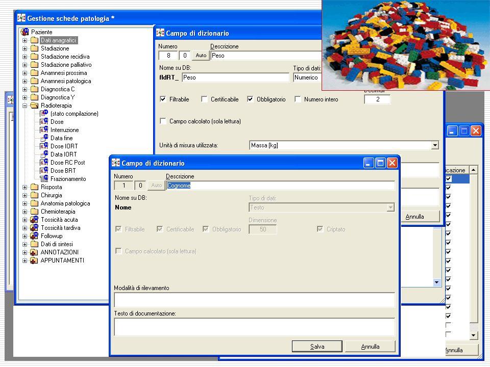 Flessibilità dell'archivio