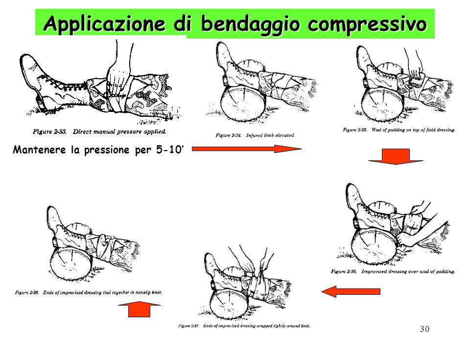 Applicazione di bendaggio compressivo