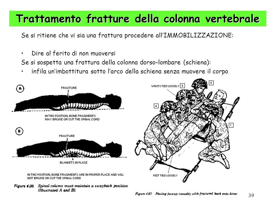Trattamento fratture della colonna vertebrale