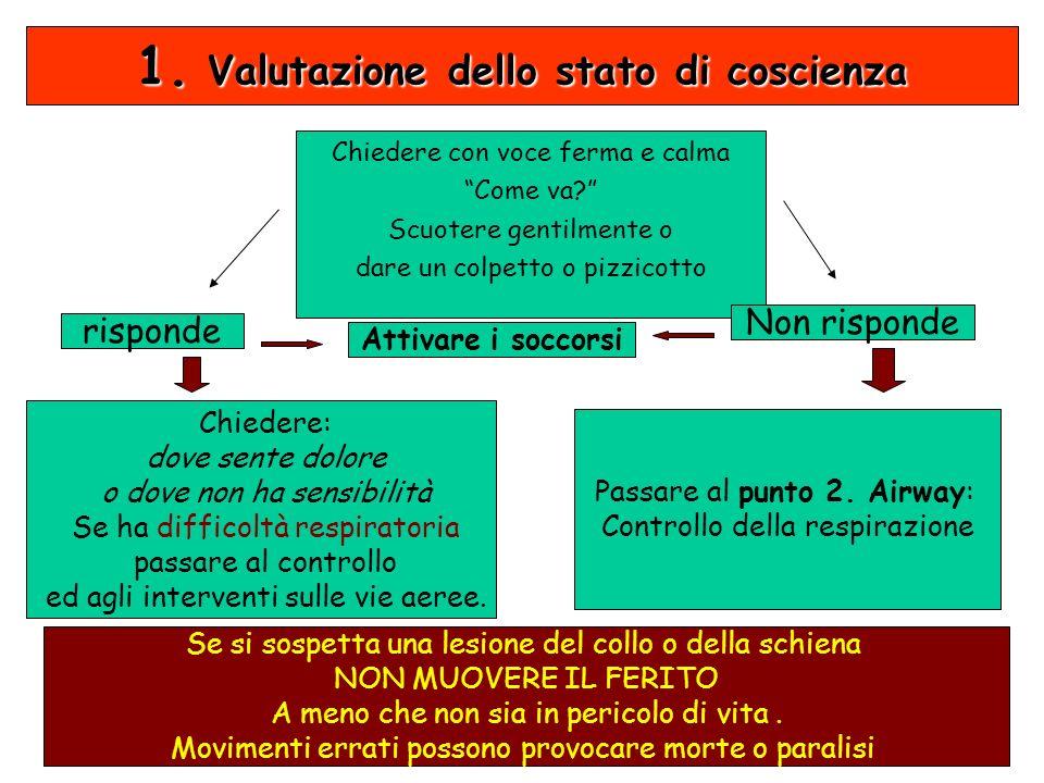 1. Valutazione dello stato di coscienza