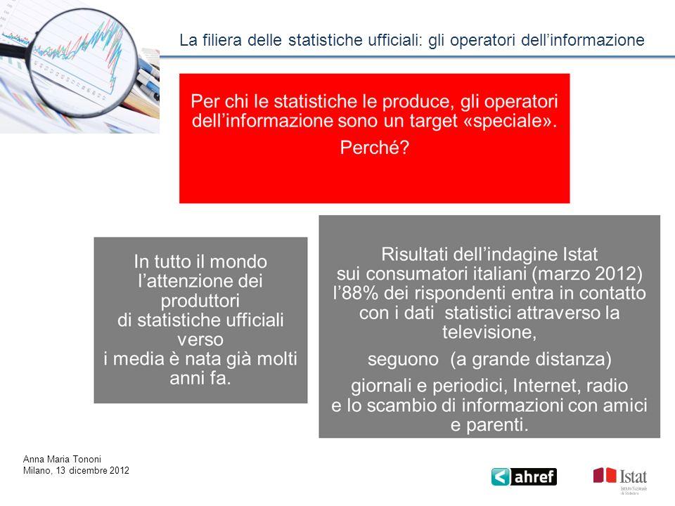 La filiera delle statistiche ufficiali: gli operatori dell'informazione