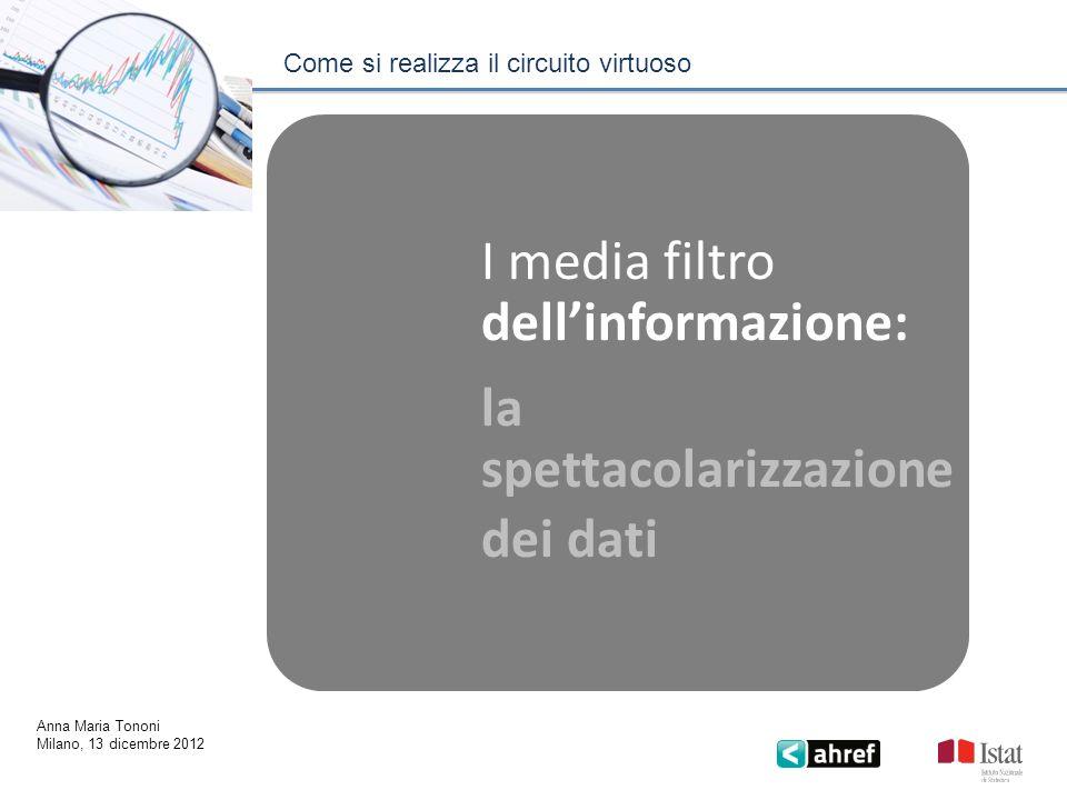 I media filtro dell'informazione: la spettacolarizzazione dei dati