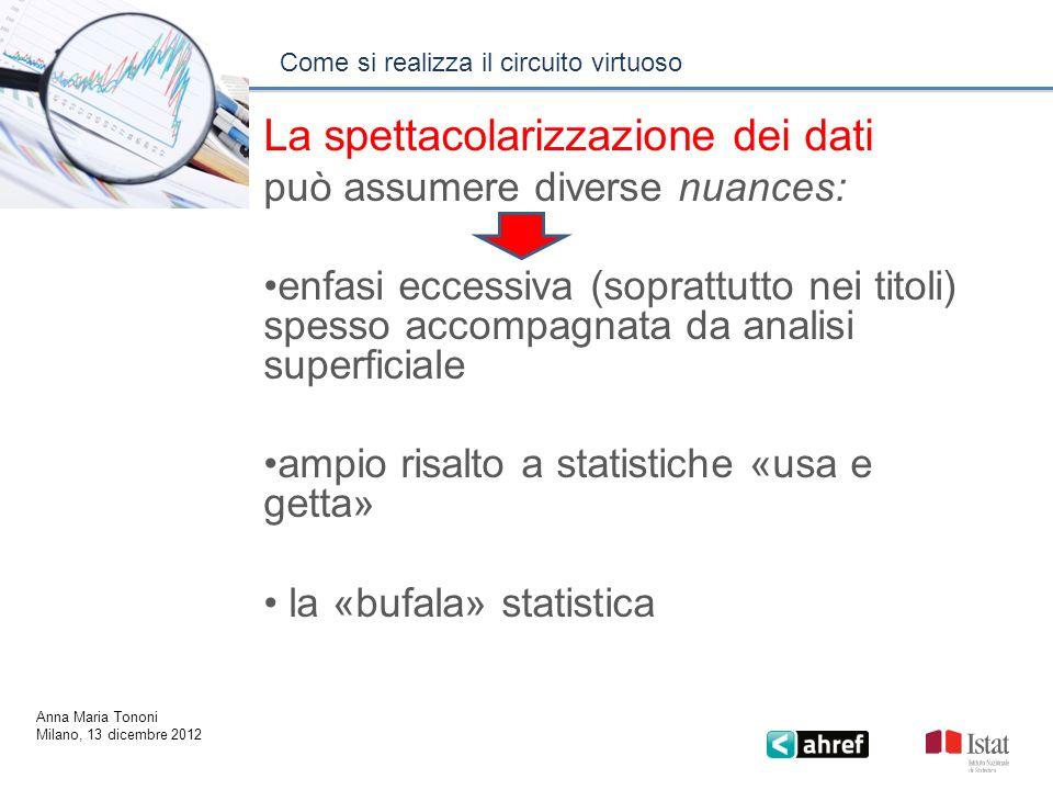 : La spettacolarizzazione dei dati può assumere diverse nuances: