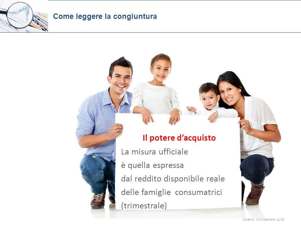 dal reddito disponibile reale delle famiglie consumatrici