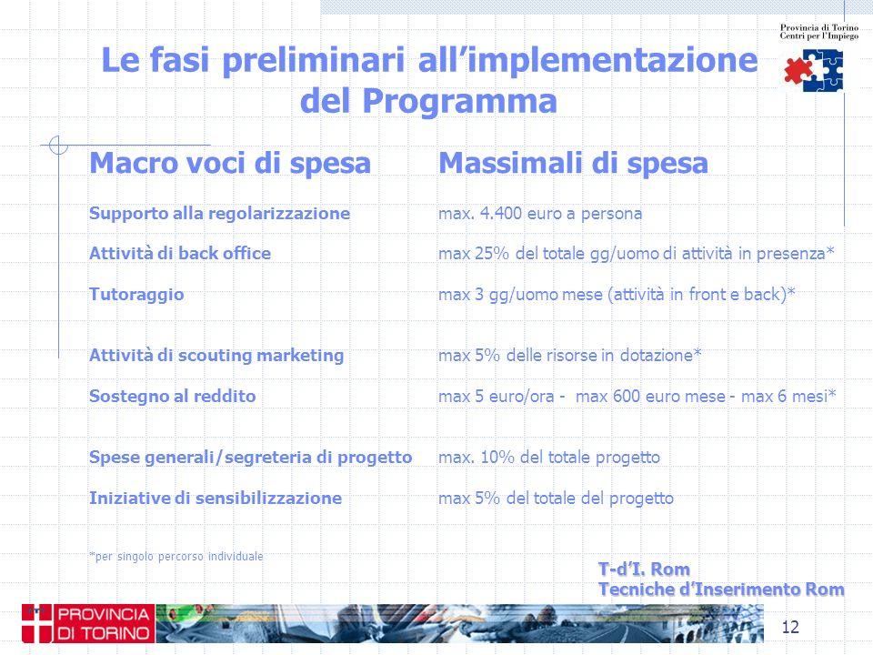 Le fasi preliminari all'implementazione del Programma