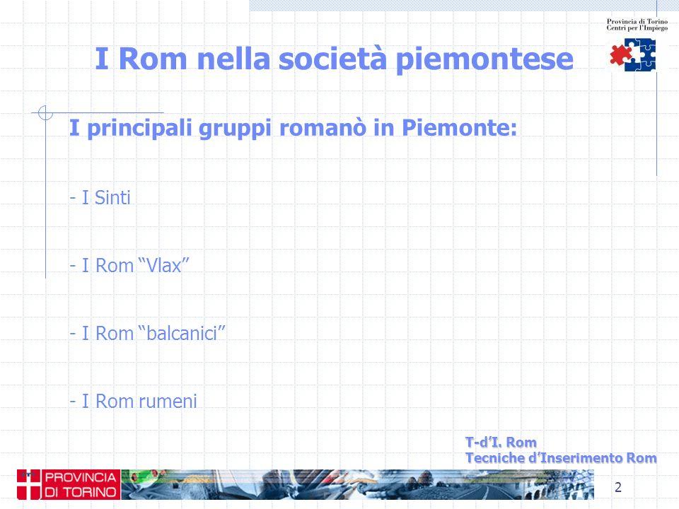 I Rom nella società piemontese