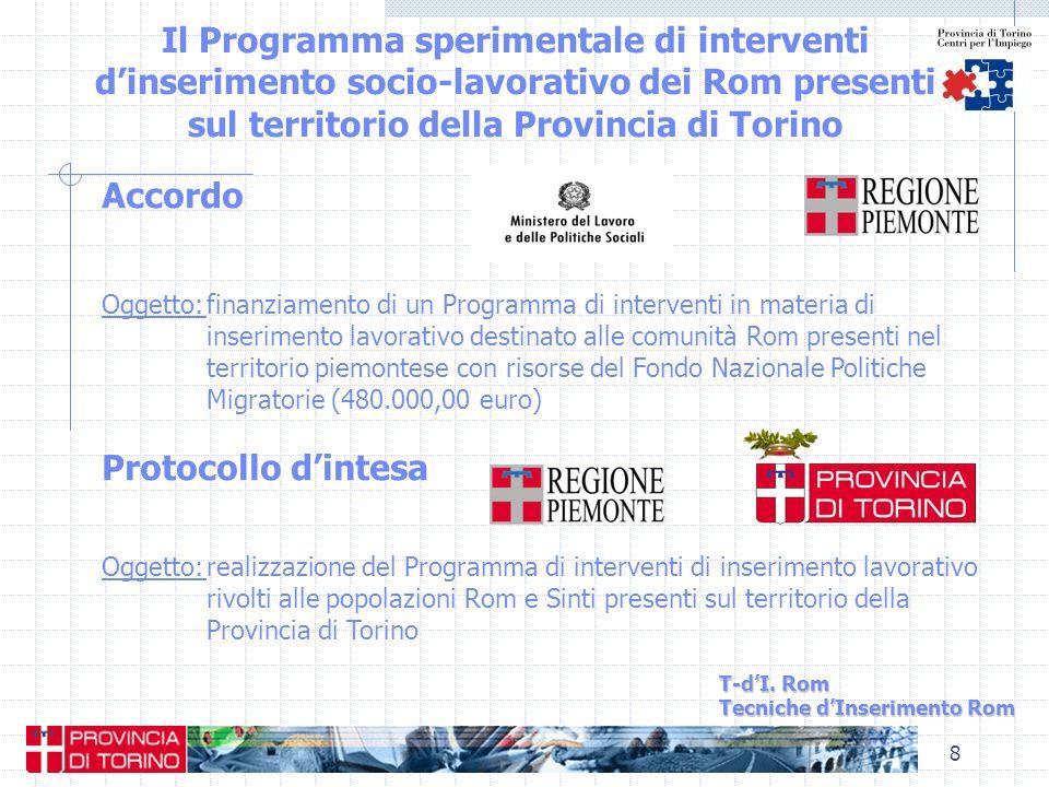 Il Programma sperimentale di interventi d'inserimento socio-lavorativo dei Rom presenti sul territorio della Provincia di Torino