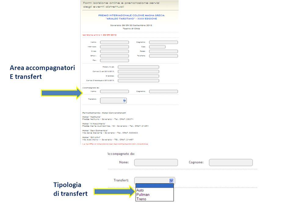 Area accompagnatori E transfert Tipologia di transfert