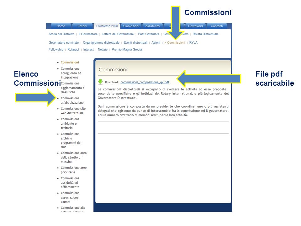 Commissioni Elenco Commissioni File pdf scaricabile
