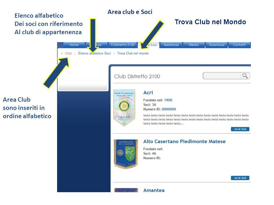 Area club e SociElenco alfabetico. Dei soci con riferimento. Al club di appartenenza. Trova Club nel Mondo.