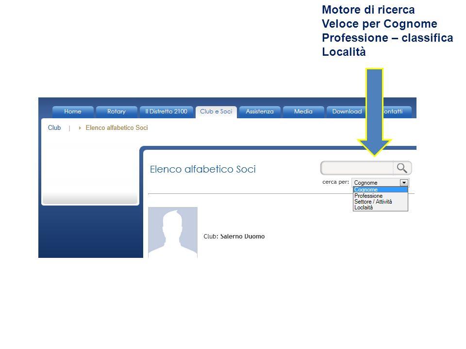Motore di ricerca Veloce per Cognome Professione – classifica Località