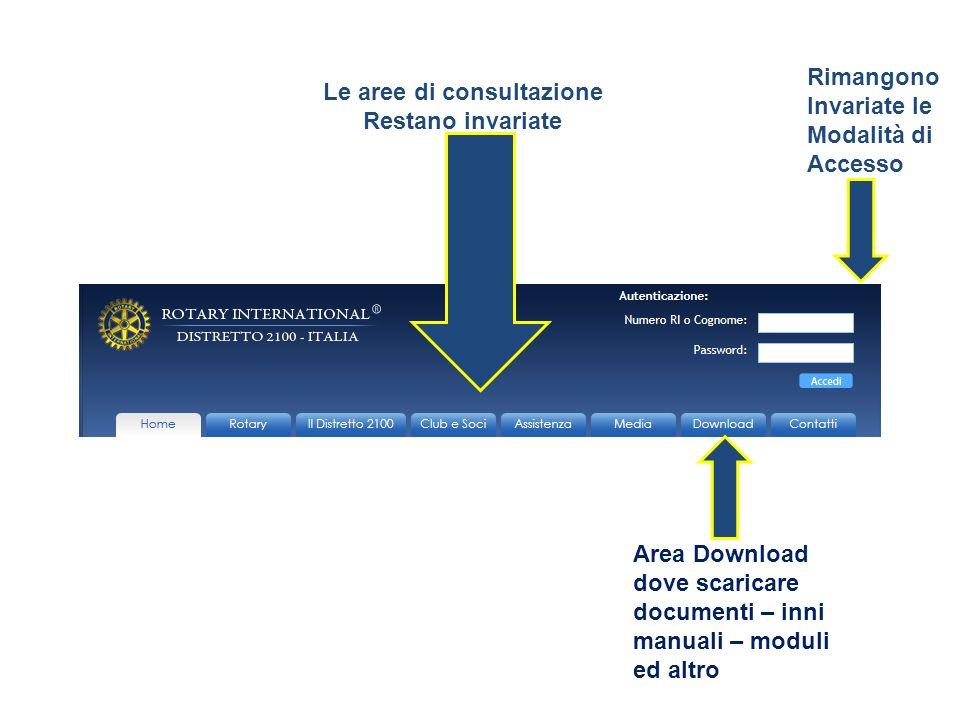 Rimangono Invariate le. Modalità di. Accesso. Le aree di consultazione. Restano invariate. Area Download.