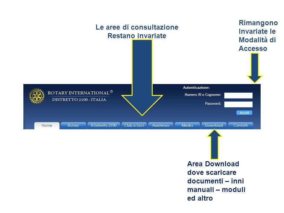 RimangonoInvariate le. Modalità di. Accesso. Le aree di consultazione. Restano invariate. Area Download.